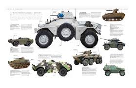 modern military vehicles tank the definitive visual history of armored vehicles dk