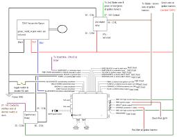 vehicle wiring diagrams for remote starter u2013 wirdig u2013 readingrat net