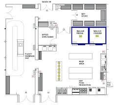 small restaurant kitchen layout ideas plans designs design