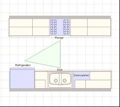 kitchen layout ideas galley 5 ways to create a successful galley style kitchen layout