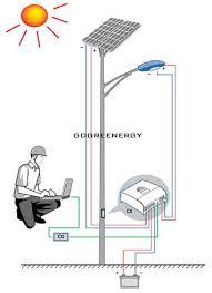 solar dc lighting system solar hybrid street light gdgreenergy