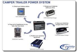 100 trailer light setup truck u0026 trailer hitches trailer