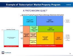 bauer college of business ppt download