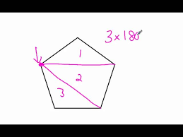 How To Calculate Interior Angles Of An Irregular Polygon How To Calculate The Sum Of Interior Angles 8 Steps