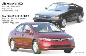 gas mileage for 2007 honda civic why your car has lousy gas mileage wsj