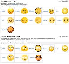 unicode 9 emoji updates fake