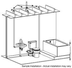 Installing A Basement Toilet by Sample Installation Of The Liberty Ascent Ii Macerating Toilet