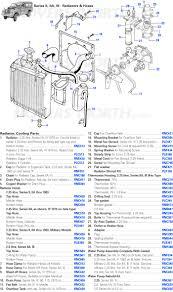 series ii iia iii radiator and hoses rovers north classic