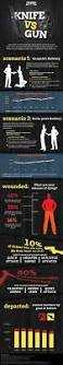 493 best infographics criminology images on pinterest forensic