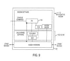 patent us8068435 rate adaptive modem google patents