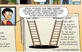 Ladder Meme - ladder theory 10 sexist memes we should probably stop using complex