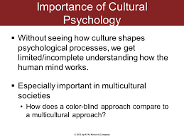 Color Blindness Psychology Chapter 1 U2014introduction Ppt Online Download