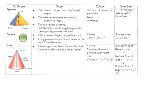 Surface Area And Volume Worksheets Grade 7 Mathematics Practical Pages