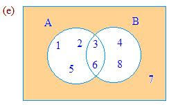 practice test on venn diagrams draw venn diagrams test on venn