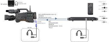 panasonic 3mos manual aj px380g hd broadcast camcorder professional camera solutions