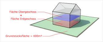 berechnung geschossfläche bauen infosites