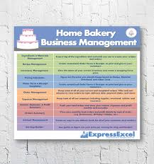 cake decorating home bakery business management software