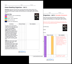 Resume For Stay At Home Mom Returning To Work Examples by A View From The Bridge Act 1 Summary U0026 Analysis From Litcharts