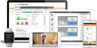 guardian alarm systems interactive security monitoring