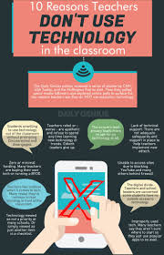 best 25 technology in classroom ideas on pinterest classroom
