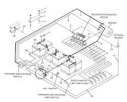 club car golf cart battery wiring diagram