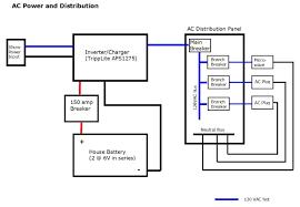 wire solar panel to 220v inverter 12v battery 12v dc load with