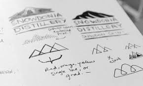 professional logo design process 10 steps for branding clients