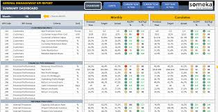 Dashboard Kpi Excel Template Management Kpi Dashboard Ready To Use And Professional Excel