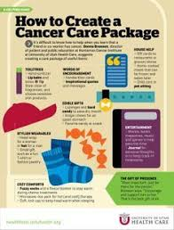 Healthy Care Packages The 25 Best Gifts For Cancer Patients Ideas On Pinterest Chemo