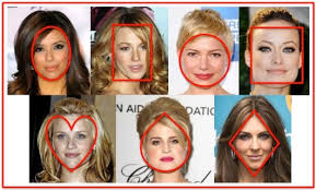 face shape hairstyle finding the right hairstyle for your face shape