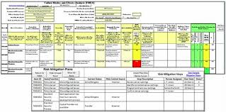 Fmea Template Excel Excel Fmea Mitigation Planning Tool Isixsigma Marketplace