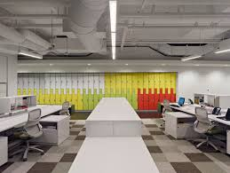 open plan environments in the workplace