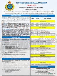 Resume Sample Untuk Kerja Kerajaan by Index Of Wp Content Uploads 2015 12