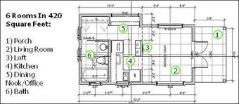 how to draw house floor plans backyard solutions to planning issues research uc berkeley