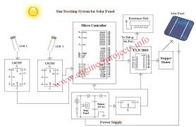 sun tracking system for solar panel sun tracking system solar