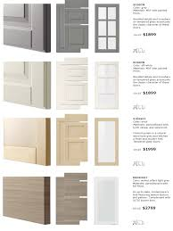 Ikea Kitchen Cabinet Sizes Pdf by A Close Look At Ikea Sektion Cabinet Doors
