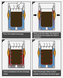heated coffee mug page 4 halflifetr info