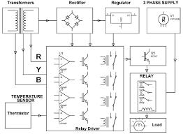 3 phase induction motor protection system power electronics kits