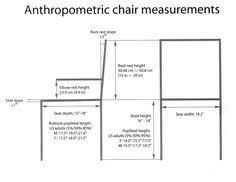 Kitchen Design Measurements Kitchen Design About Us Dnt Location Research Pinterest