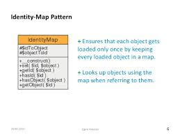 php design patterns proved php design patterns for data persistence