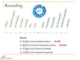 Place Value To Hundred Thousands Worksheets Rounding Place Value Boxfirepress