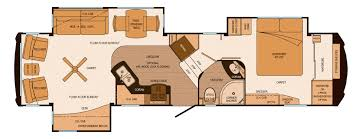 Fifth Wheel Rv Floor Plans by Flooring Thor Class Rv Floor Plansrv Fifth Wheel Plans With