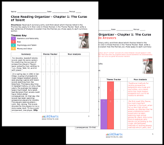 introduction to psychology study guide moneyball study guide from litcharts the creators of sparknotes