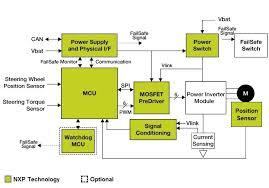 electric power steering eps nxp