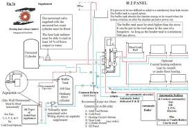 h2 unvented cylinder my future home pinterest layout and future