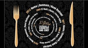 world u0027s 50 best restaurants 2012 facts and figures 50 best list