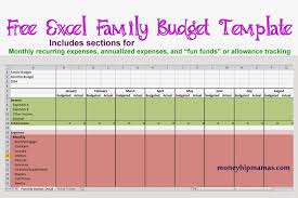 Family Budget Spreadsheet Money Hip Mamas Budget Boot Camp To Do 4 Budget For Monthly