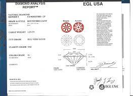 1 83 ct 3 stone round brilliant cut diamond trellis design