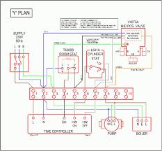 house wiring uk pdf u2013 the wiring diagram u2013 readingrat net