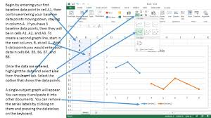 Spreadsheet Graphs And Charts Making Single Subject Graphs With Spreadsheet Programs